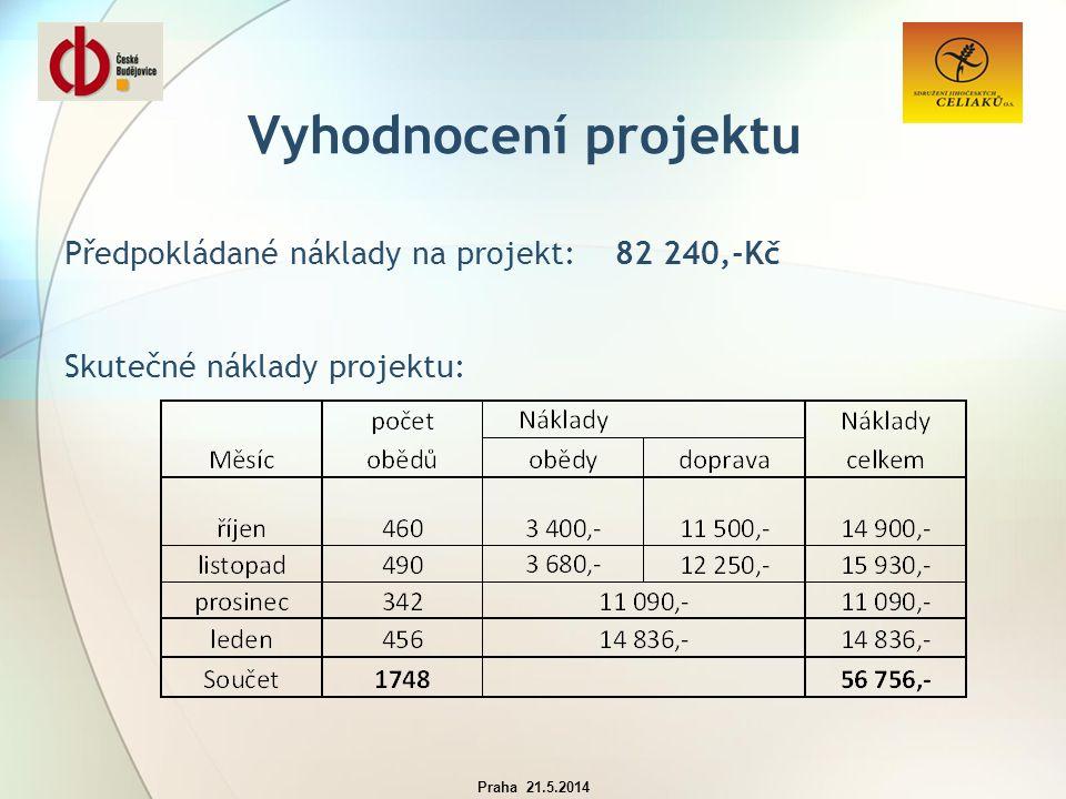 Vyhodnocení projektu Předpokládané náklady na projekt: 82 240,-Kč Skutečné náklady projektu: Praha 21.5.2014