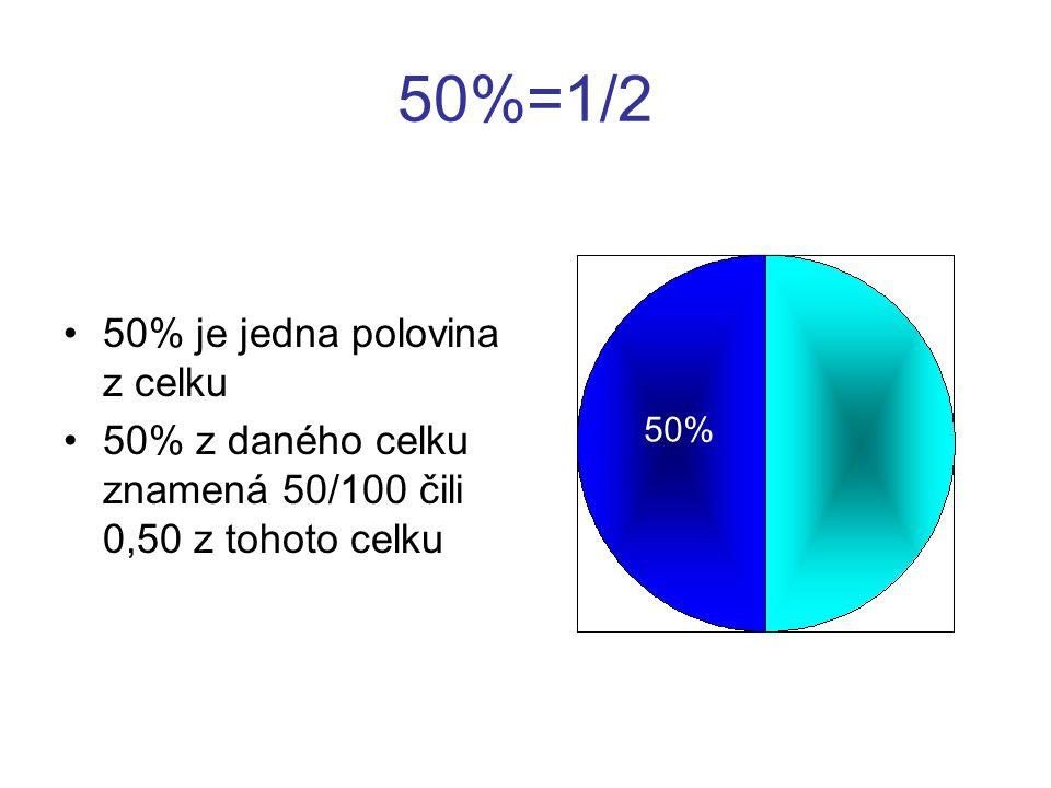 50%=1/2 50% je jedna polovina z celku 50% z daného celku znamená 50/100 čili 0,50 z tohoto celku 50%
