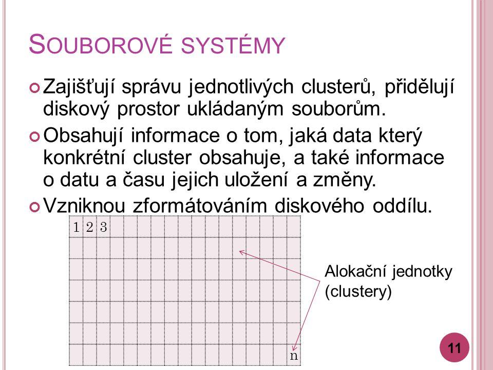 S OUBOROVÉ SYSTÉMY Zajišťují správu jednotlivých clusterů, přidělují diskový prostor ukládaným souborům. Obsahují informace o tom, jaká data který kon