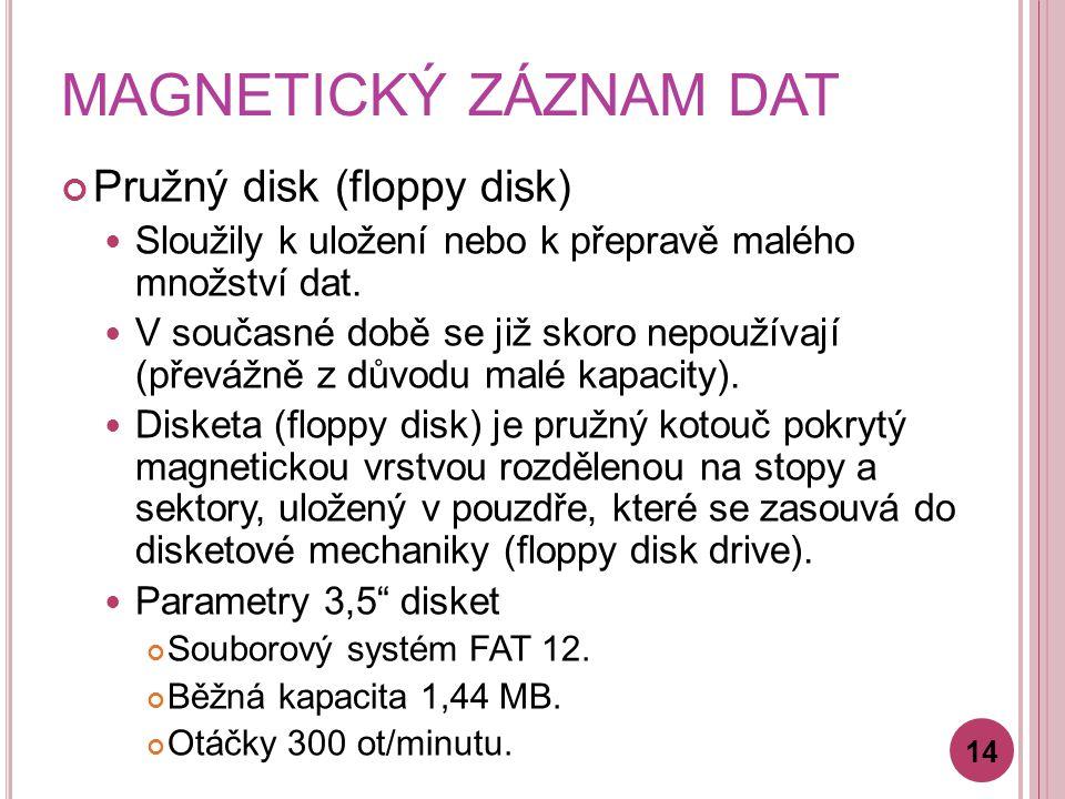 MAGNETICKÝ ZÁZNAM DAT Pružný disk (floppy disk) Sloužily k uložení nebo k přepravě malého množství dat. V současné době se již skoro nepoužívají (přev