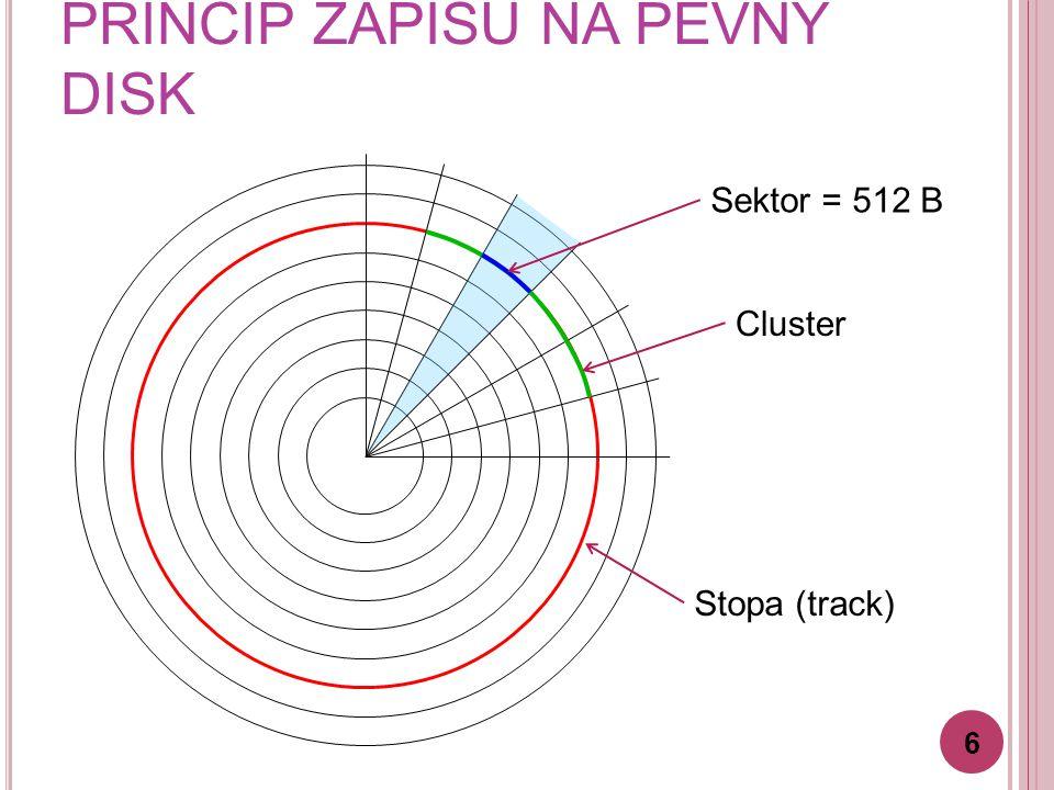 PRINCIP ZÁPISU NA PEVNÝ DISK 6 Stopa (track) Cluster Sektor = 512 B
