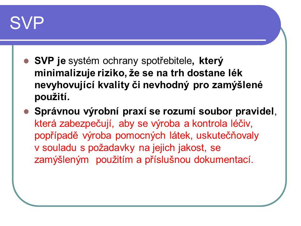 SVP SVP je systém ochrany spotřebitele, který minimalizuje riziko, že se na trh dostane lék nevyhovující kvality či nevhodný pro zamýšlené použití. Sp