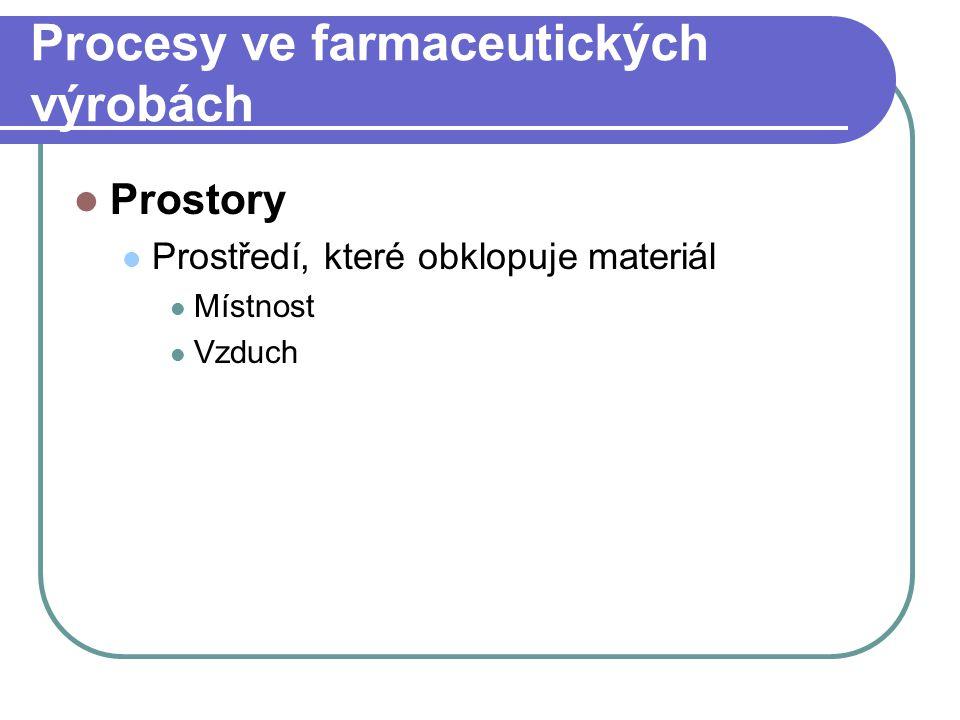 Procesy ve farmaceutických výrobách Prostory Prostředí, které obklopuje materiál Místnost Vzduch