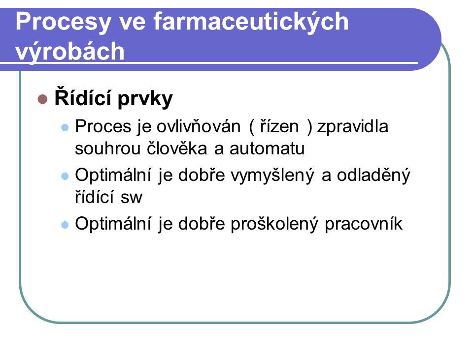 Procesy ve farmaceutických výrobách Řídící prvky Proces je ovlivňován ( řízen ) zpravidla souhrou člověka a automatu Optimální je dobře vymyšlený a od