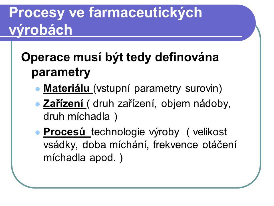 Procesy ve farmaceutických výrobách Operace musí být tedy definována parametry Materiálu (vstupní parametry surovin) Zařízení ( druh zařízení, objem n