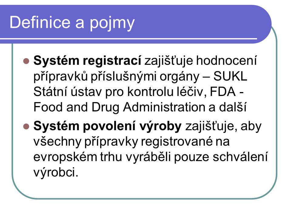 Definice a pojmy Systém registrací zajišťuje hodnocení přípravků příslušnými orgány – SUKL Státní ústav pro kontrolu léčiv, FDA - Food and Drug Admini