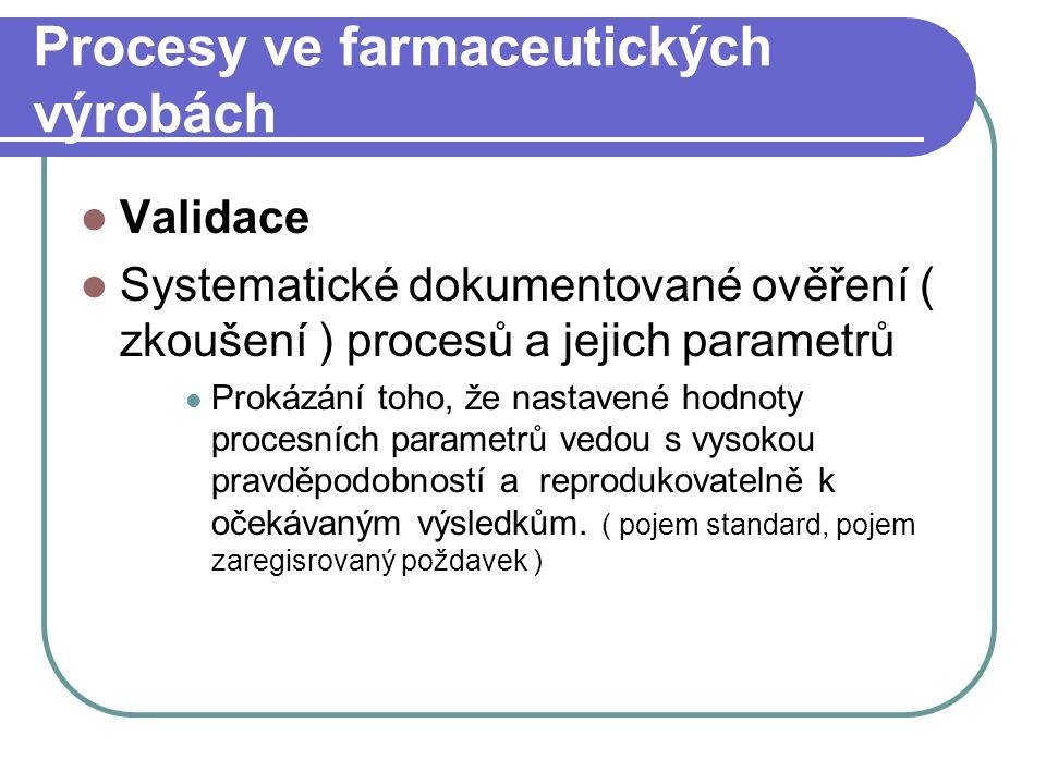 Procesy ve farmaceutických výrobách Validace Systematické dokumentované ověření ( zkoušení ) procesů a jejich parametrů Prokázání toho, že nastavené h
