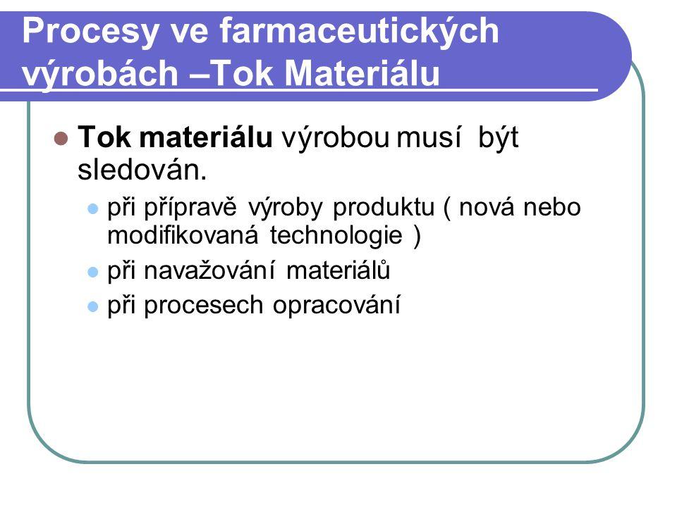Procesy ve farmaceutických výrobách –Tok Materiálu Tok materiálu výrobou musí být sledován. při přípravě výroby produktu ( nová nebo modifikovaná tech
