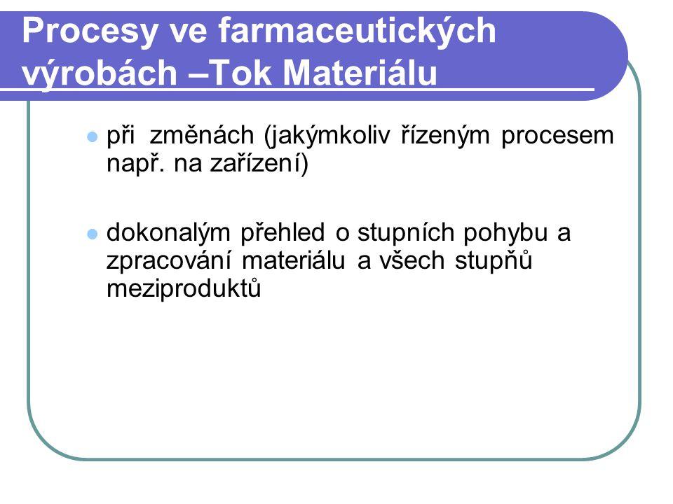 Procesy ve farmaceutických výrobách –Tok Materiálu při změnách (jakýmkoliv řízeným procesem např. na zařízení) dokonalým přehled o stupních pohybu a z