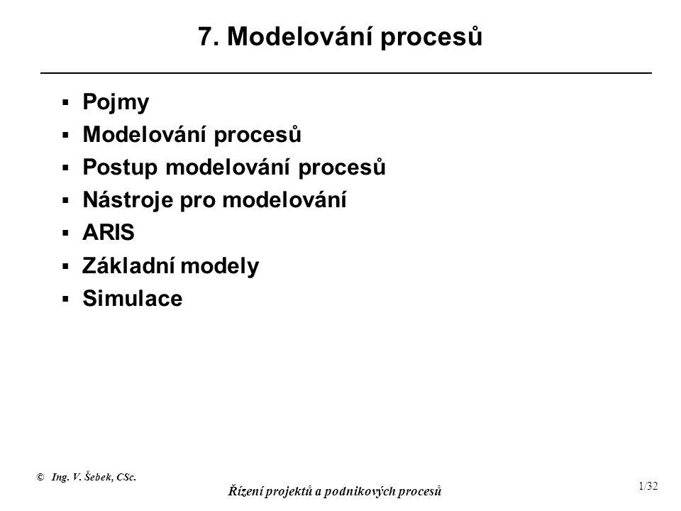 © Ing.V. Šebek, CSc. Řízení projektů a podnikových procesů 1/32 7.