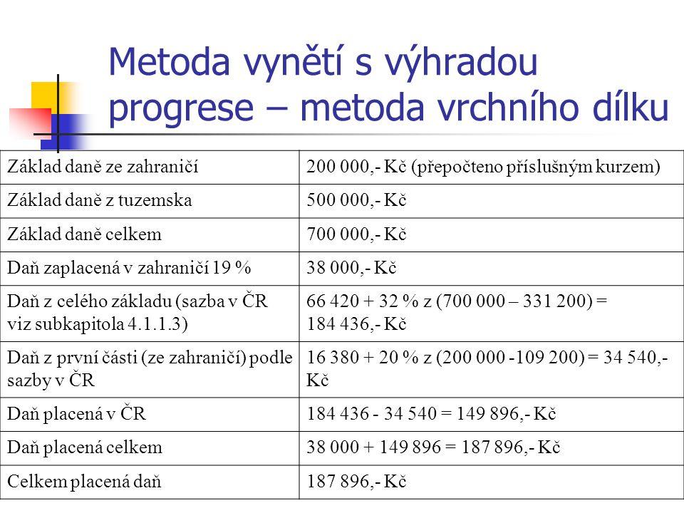 Metoda vynětí s výhradou progrese – metoda vrchního dílku Základ daně ze zahraničí200 000,- Kč (přepočteno příslušným kurzem) Základ daně z tuzemska500 000,- Kč Základ daně celkem700 000,- Kč Daň zaplacená v zahraničí 19 %38 000,- Kč Daň z celého základu (sazba v ČR viz subkapitola 4.1.1.3) 66 420 + 32 % z (700 000 – 331 200) = 184 436,- Kč Daň z první části (ze zahraničí) podle sazby v ČR 16 380 + 20 % z (200 000 -109 200) = 34 540,- Kč Daň placená v ČR184 436 - 34 540 = 149 896,- Kč Daň placená celkem38 000 + 149 896 = 187 896,- Kč Celkem placená daň187 896,- Kč