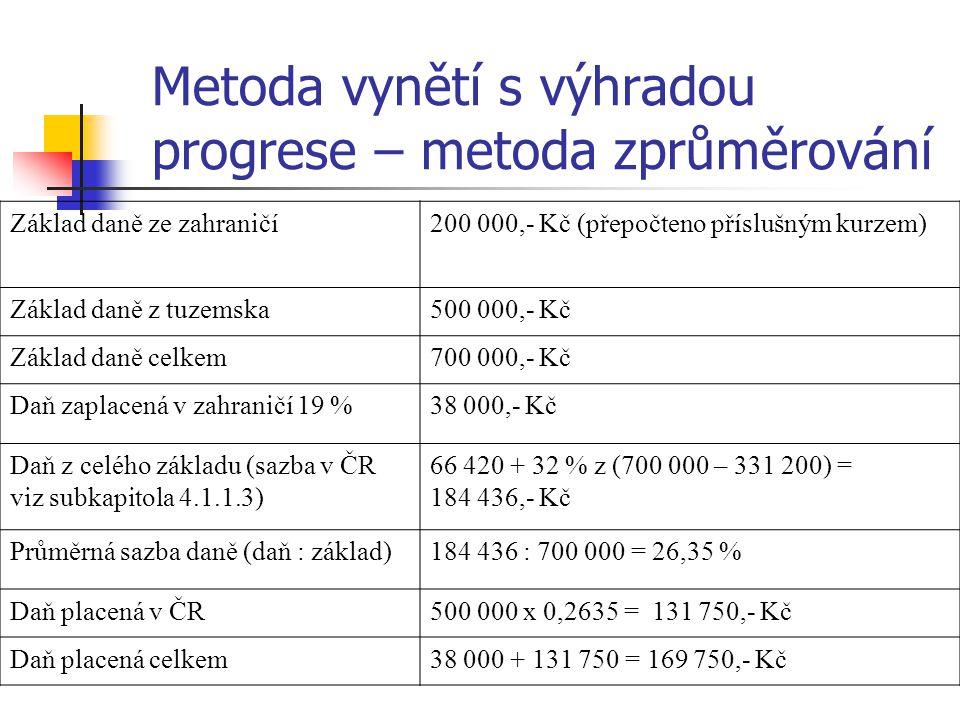 Metoda vynětí s výhradou progrese – metoda zprůměrování Základ daně ze zahraničí200 000,- Kč (přepočteno příslušným kurzem) Základ daně z tuzemska500 000,- Kč Základ daně celkem700 000,- Kč Daň zaplacená v zahraničí 19 %38 000,- Kč Daň z celého základu (sazba v ČR viz subkapitola 4.1.1.3) 66 420 + 32 % z (700 000 – 331 200) = 184 436,- Kč Průměrná sazba daně (daň : základ)184 436 : 700 000 = 26,35 % Daň placená v ČR500 000 x 0,2635 = 131 750,- Kč Daň placená celkem38 000 + 131 750 = 169 750,- Kč