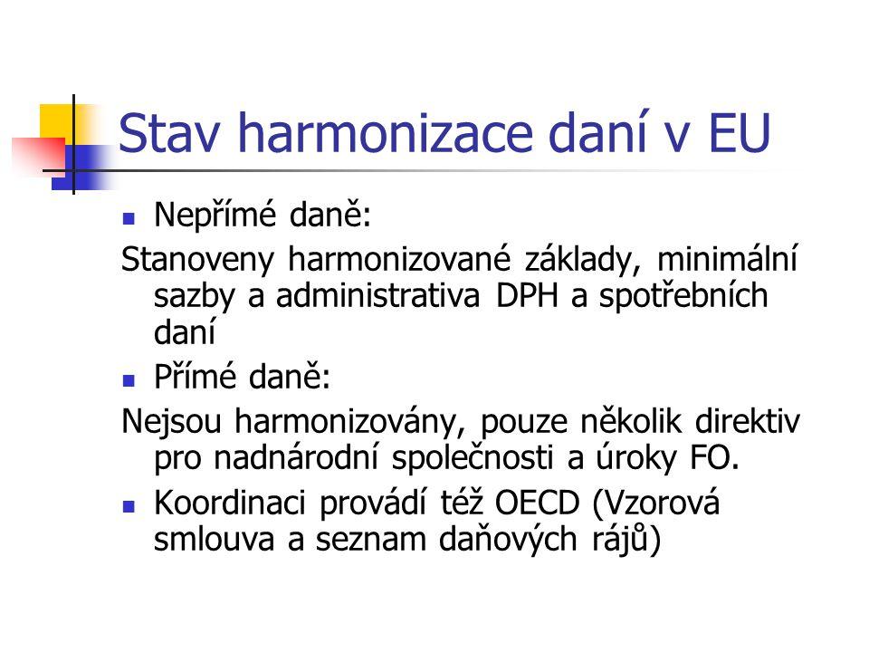 Stav harmonizace daní v EU Nepřímé daně: Stanoveny harmonizované základy, minimální sazby a administrativa DPH a spotřebních daní Přímé daně: Nejsou harmonizovány, pouze několik direktiv pro nadnárodní společnosti a úroky FO.