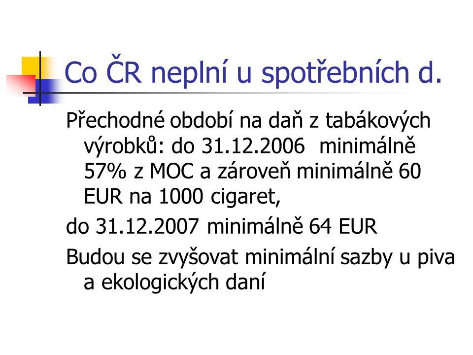 Co ČR neplní u spotřebních d.