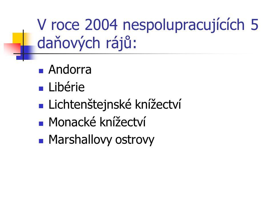 V roce 2004 nespolupracujících 5 daňových rájů: Andorra Libérie Lichtenštejnské knížectví Monacké knížectví Marshallovy ostrovy