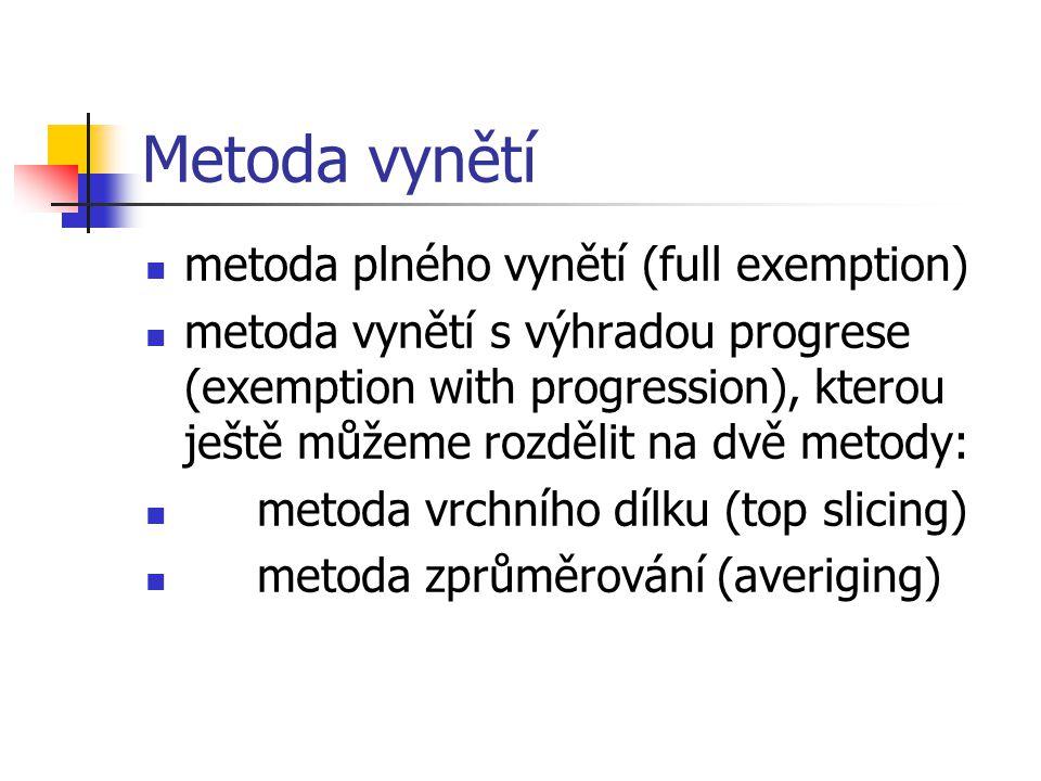 Metoda vynětí metoda plného vynětí (full exemption) metoda vynětí s výhradou progrese (exemption with progression), kterou ještě můžeme rozdělit na dvě metody: metoda vrchního dílku (top slicing) metoda zprůměrování (averiging)