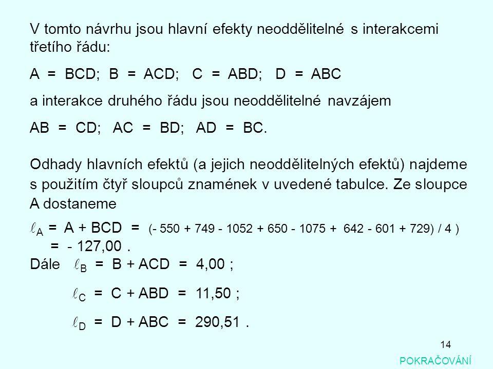 14 POKRAČOVÁNÍ V tomto návrhu jsou hlavní efekty neoddělitelné s interakcemi třetího řádu: A = BCD; B = ACD; C = ABD; D = ABC a interakce druhého řádu