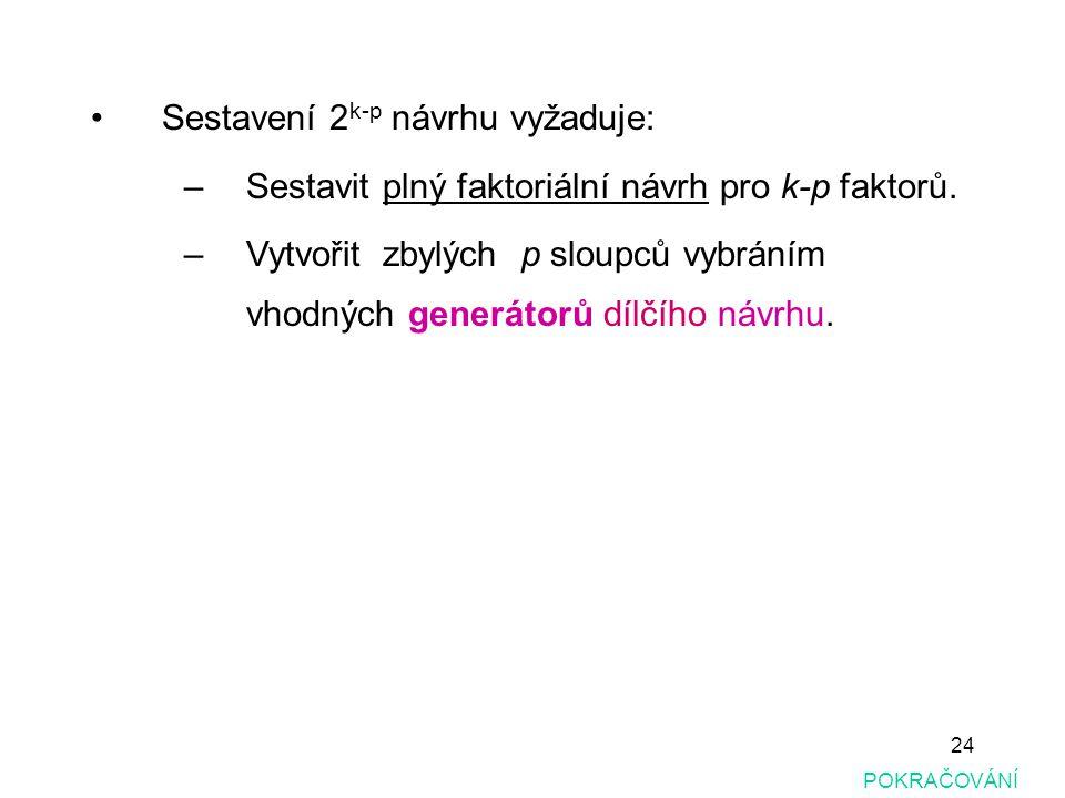 24 Sestavení 2 k-p návrhu vyžaduje: –Sestavit plný faktoriální návrh pro k-p faktorů. –Vytvořit zbylých p sloupců vybráním vhodných generátorů dílčího
