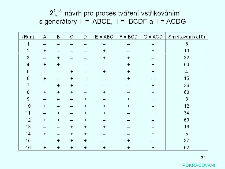 31 POKRAČOVÁNÍ návrh pro proces tváření vstřikováním s generátory I = ABCE, I = BCDF a I = ACDG