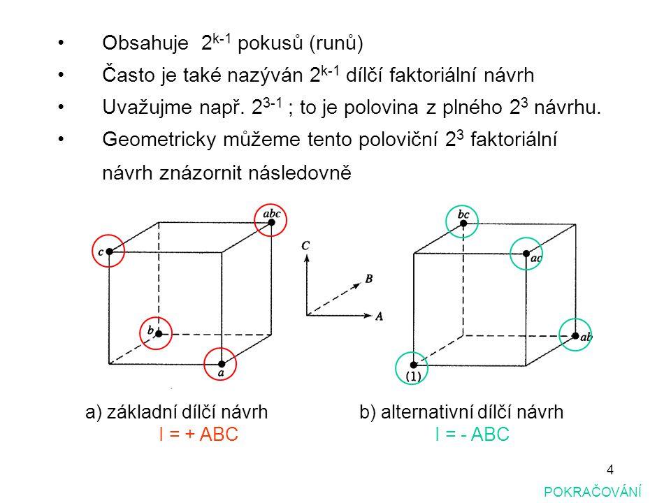 4 Obsahuje 2 k-1 pokusů (runů) Často je také nazýván 2 k-1 dílčí faktoriální návrh Uvažujme např. 2 3-1 ; to je polovina z plného 2 3 návrhu. Geometri