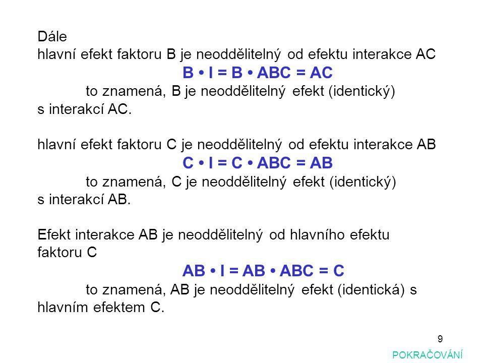 9 Dále hlavní efekt faktoru B je neoddělitelný od efektu interakce AC B I = B ABC = AC to znamená, B je neoddělitelný efekt (identický) s interakcí AC