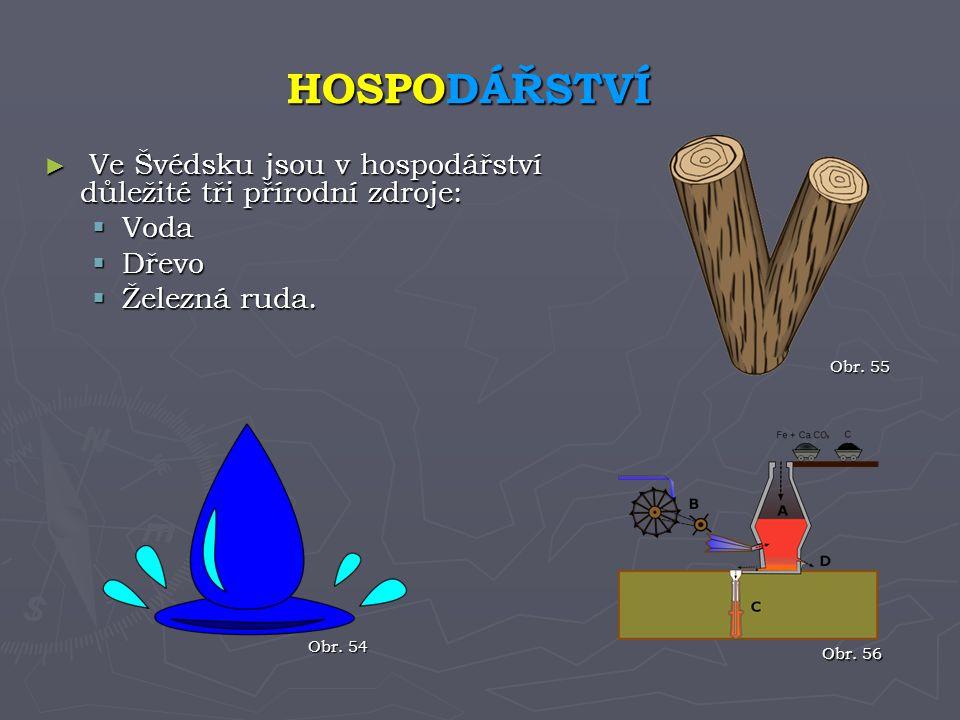 ► Ve Švédsku jsou v hospodářství důležité tři přírodní zdroje:  Voda  Dřevo  Železná ruda. HOSPODÁŘSTVÍ Obr. 54 Obr. 56 Obr. 55