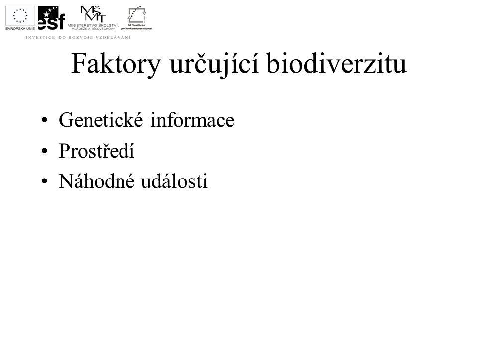 Faktory určující biodiverzitu Genetické informace Prostředí Náhodné události