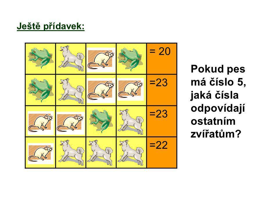 Ještě přídavek: = 20 =23 =22 Pokud pes má číslo 5, jaká čísla odpovídají ostatním zvířatům