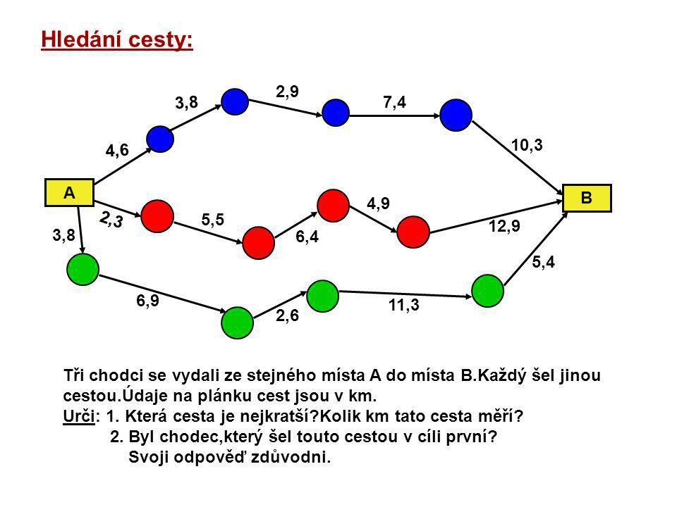 Hledání cesty: A B 4,6 3,8 2,9 7,4 10,3 2,3 5,5 6,4 4,9 12,9 3,8 6,9 2,6 11,3 5,4 Tři chodci se vydali ze stejného místa A do místa B.Každý šel jinou cestou.Údaje na plánku cest jsou v km.