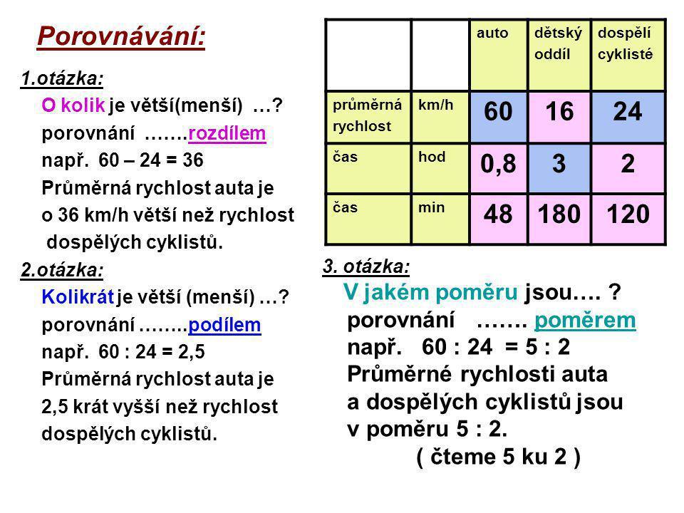 Porovnávání: 1.otázka: O kolik je větší(menší) …. porovnání …….rozdílem např.