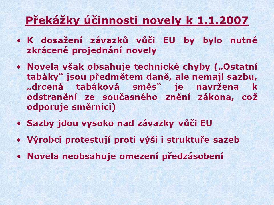 """Překážky účinnosti novely k 1.1.2007 K dosažení závazků vůči EU by bylo nutné zkrácené projednání novely Novela však obsahuje technické chyby (""""Ostatní tabáky jsou předmětem daně, ale nemají sazbu, """"drcená tabáková směs je navržena k odstranění ze současného znění zákona, což odporuje směrnici) Sazby jdou vysoko nad závazky vůči EU Výrobci protestují proti výši i struktuře sazeb Novela neobsahuje omezení předzásobení"""