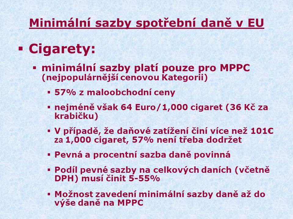 Minimální sazby spotřební daně v EU  Cigarety:  minimální sazby platí pouze pro MPPC (nejpopulárnější cenovou Kategorii)  57% z maloobchodní ceny  nejméně však 64 Euro/1,000 cigaret (36 Kč za krabičku)  V případě, že daňové zatížení činí více než 101€ za 1,000 cigaret, 57% není třeba dodržet  Pevná a procentní sazba daně povinná  Podíl pevné sazby na celkových daních (včetně DPH) musí činit 5-55%  Možnost zavedení minimální sazby daně až do výše daně na MPPC