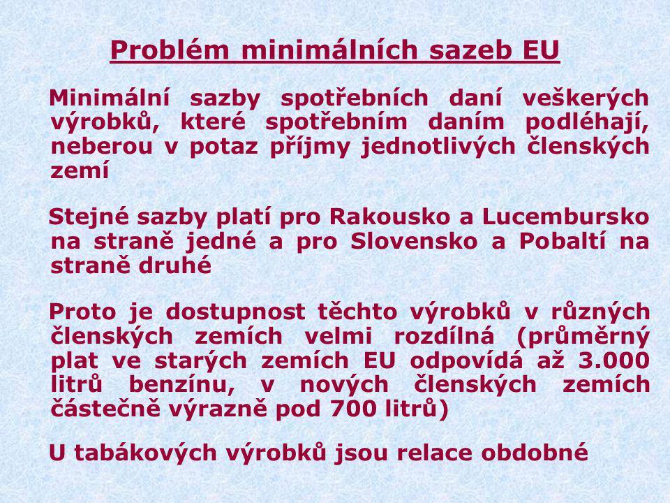 Problém minimálních sazeb EU Minimální sazby spotřebních daní veškerých výrobků, které spotřebním daním podléhají, neberou v potaz příjmy jednotlivých členských zemí Stejné sazby platí pro Rakousko a Lucembursko na straně jedné a pro Slovensko a Pobaltí na straně druhé Proto je dostupnost těchto výrobků v různých členských zemích velmi rozdílná (průměrný plat ve starých zemích EU odpovídá až 3.000 litrů benzínu, v nových členských zemích částečně výrazně pod 700 litrů) U tabákových výrobků jsou relace obdobné