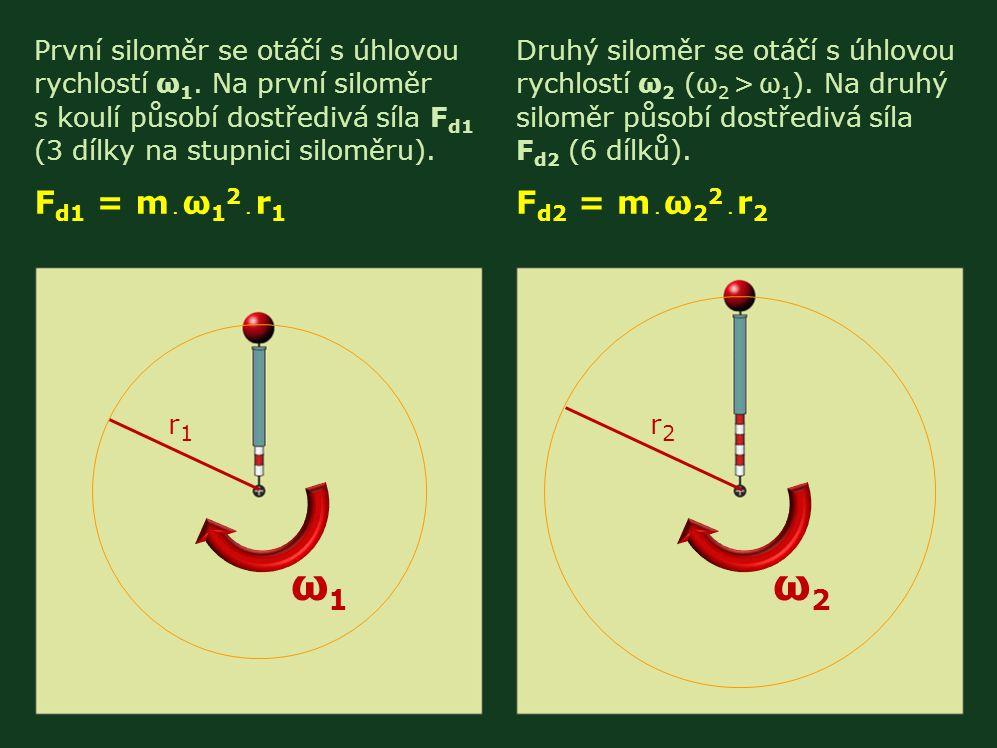 První siloměr se otáčí s úhlovou rychlostí ω 1. Na první siloměr s koulí působí dostředivá síla F d1 (3 dílky na stupnici siloměru). F d1 = m. ω 1 2.