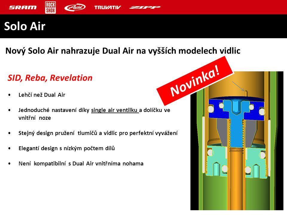 SID, Reba, Revelation Lehčí než Dual Air Jednoduché nastavení díky single air ventilku a dolíčku ve vnitřní noze Stejný design pružení tlumičů a vidlic pro perfektní vyvážení Elegantí design s nízkým počtem dílů Není kompatibilní s Dual Air vnitřníma nohama Nový Solo Air nahrazuje Dual Air na vyšších modelech vidlic Solo Air Novinka!
