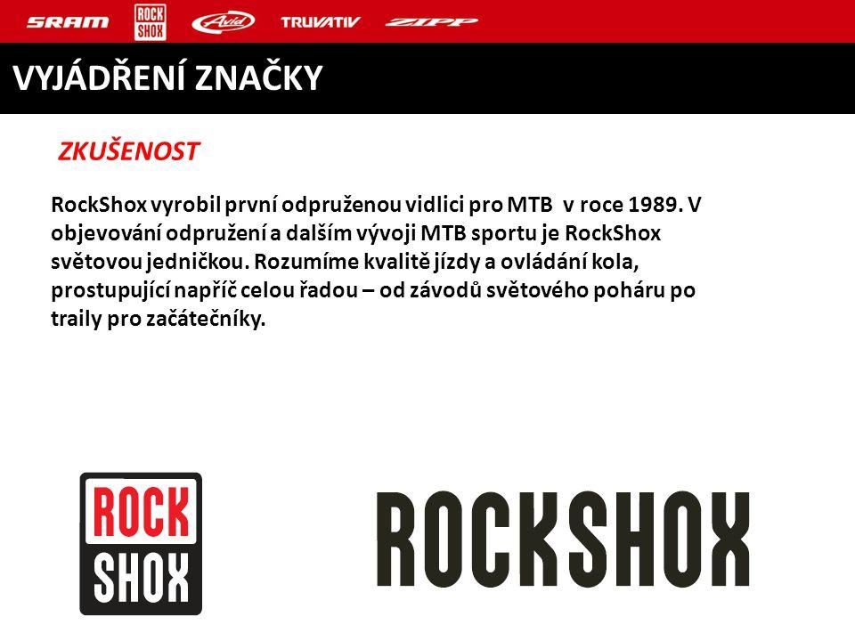 RockShox – zaměření marketingu Jaro Účinný Trail Control 3-pozice(Open, Pedal, Lock) Produkty: SID, Revelation a Monarch Nový Solo Air Systém Produkty: SID a Revelation; nejvýhodnější - Recon, Sektor, XC 32 Nový RT3 Damper Produkty: Monarch RockShox Ride Experience Dvě dodávky Sprinter (východ & západ) budou jezdit po trailech napříč Amerikou.; od 15.