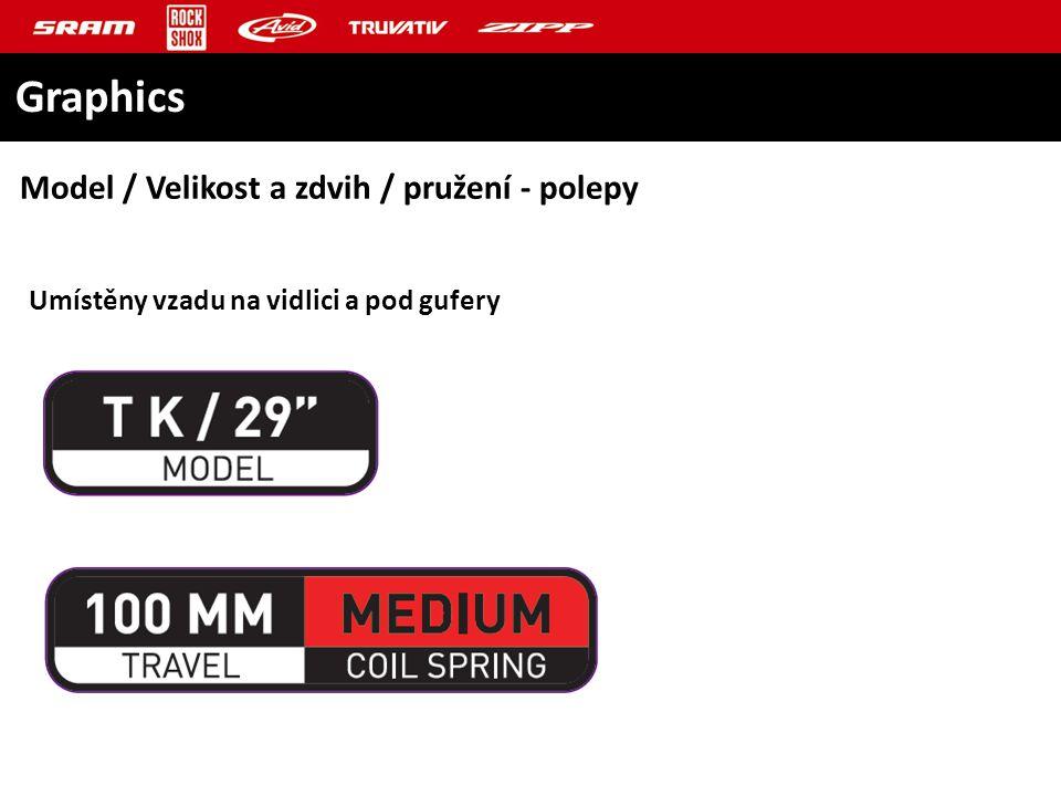 Model / Velikost a zdvih / pružení - polepy Graphics Umístěny vzadu na vidlici a pod gufery