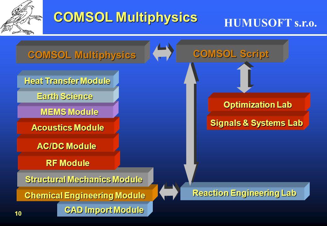 HUMUSOFT s.r.o. 10 CAD Import Module Chemical Engineering Module Structural Mechanics Module RF Module AC/DC Module Acoustics Module MEMS Module Earth