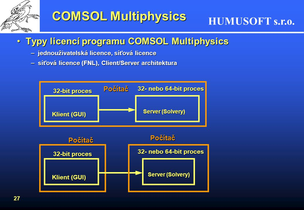 HUMUSOFT s.r.o. 27 COMSOL Multiphysics Typy licencí programu COMSOL MultiphysicsTypy licencí programu COMSOL Multiphysics –jednouživatelská licence, s