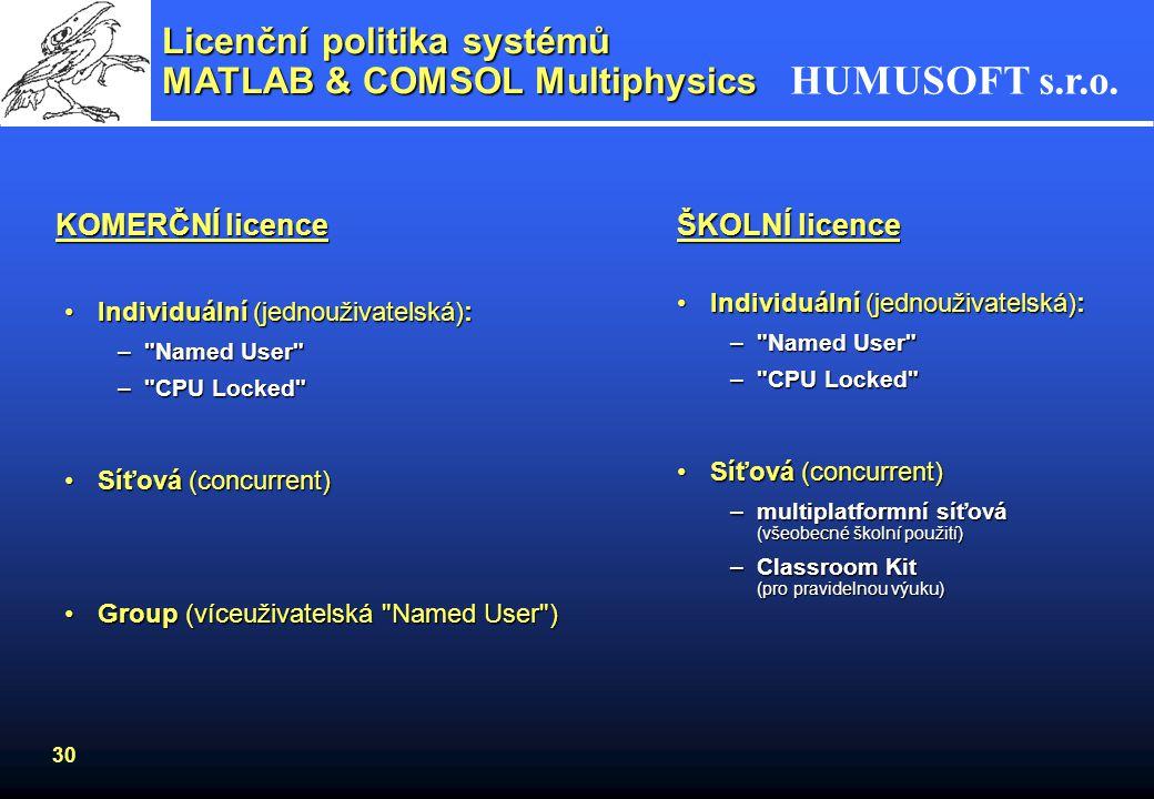HUMUSOFT s.r.o. 30 Licenční politika systémů MATLAB & COMSOL Multiphysics KOMERČNÍ licence ŠKOLNÍ licence Individuální (jednouživatelská):Individuální
