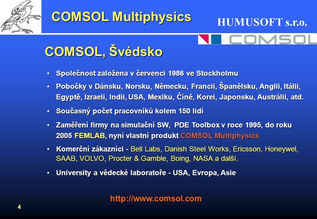 HUMUSOFT s.r.o. 4 COMSOL Multiphysics COMSOL, Švédsko Společnost založena v červenci 1986 ve StockholmuSpolečnost založena v červenci 1986 ve Stockhol
