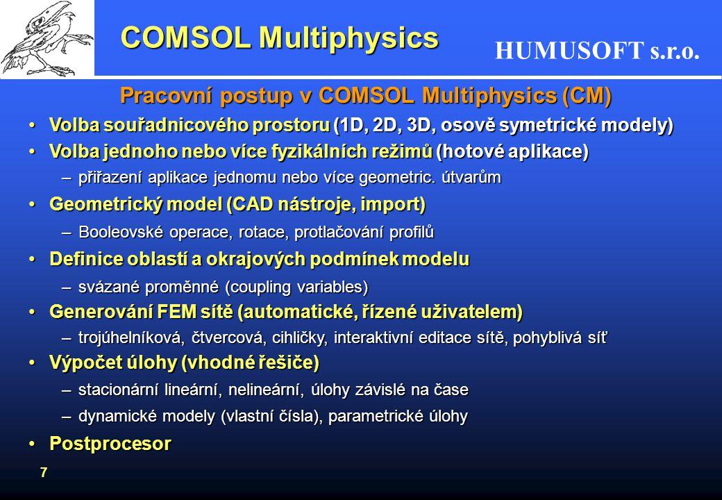HUMUSOFT s.r.o. 8 Krok 1 symetrie Krok 2 COMSOL Multiphysics