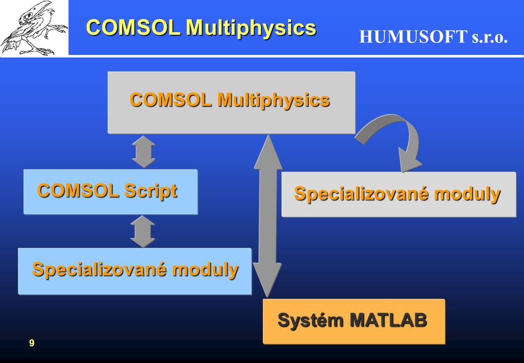 HUMUSOFT s.r.o. 9 Specializované moduly COMSOL Multiphysics COMSOL Script Systém MATLAB Specializované moduly