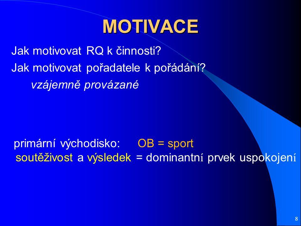 MOTIVACE Jak motivovat RQ k činnosti.Jak motivovat pořadatele k pořádání.