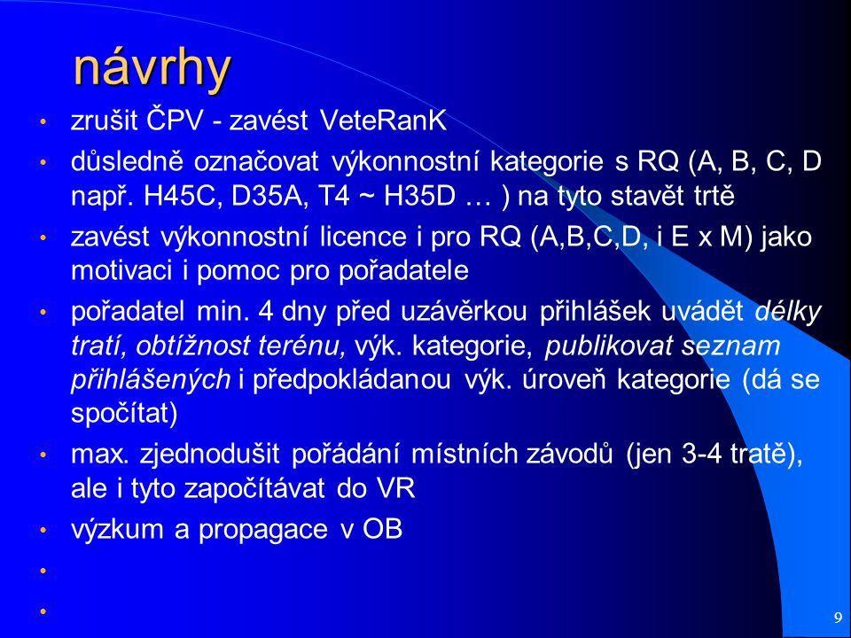návrhy zrušit ČPV - zavést VeteRanK důsledně označovat výkonnostní kategorie s RQ (A, B, C, D např.