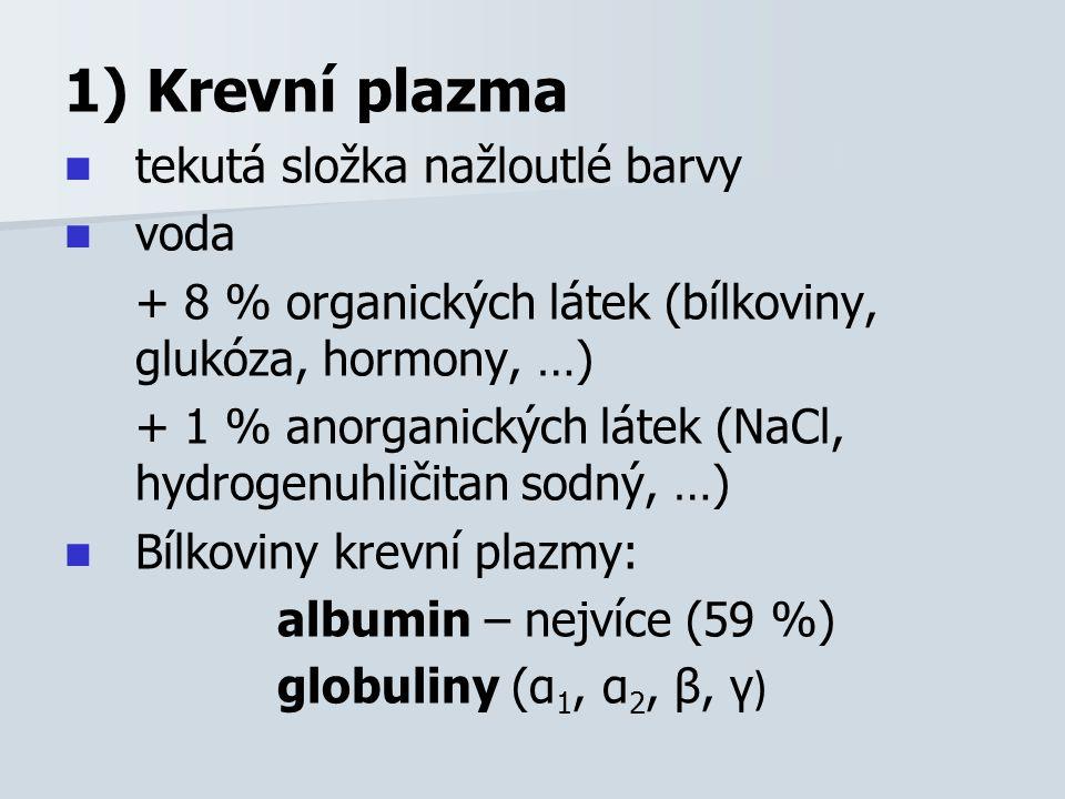 1) Krevní plazma tekutá složka nažloutlé barvy voda + 8 % organických látek (bílkoviny, glukóza, hormony, …) + 1 % anorganických látek (NaCl, hydrogenuhličitan sodný, …) Bílkoviny krevní plazmy: albumin – nejvíce (59 %) globuliny (α 1, α 2, β, γ )