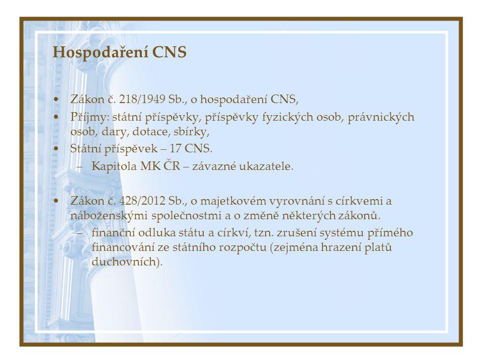 Hospodaření CNS Zákon č. 218/1949 Sb., o hospodaření CNS, Příjmy: státní příspěvky, příspěvky fyzických osob, právnických osob, dary, dotace, sbírky,