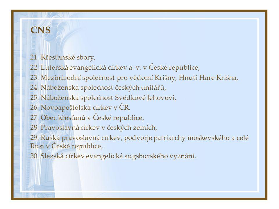 CNS 21. Křesťanské sbory, 22. Luterská evangelická církev a. v. v České republice, 23. Mezinárodní společnost pro vědomí Krišny, Hnutí Hare Krišna, 24