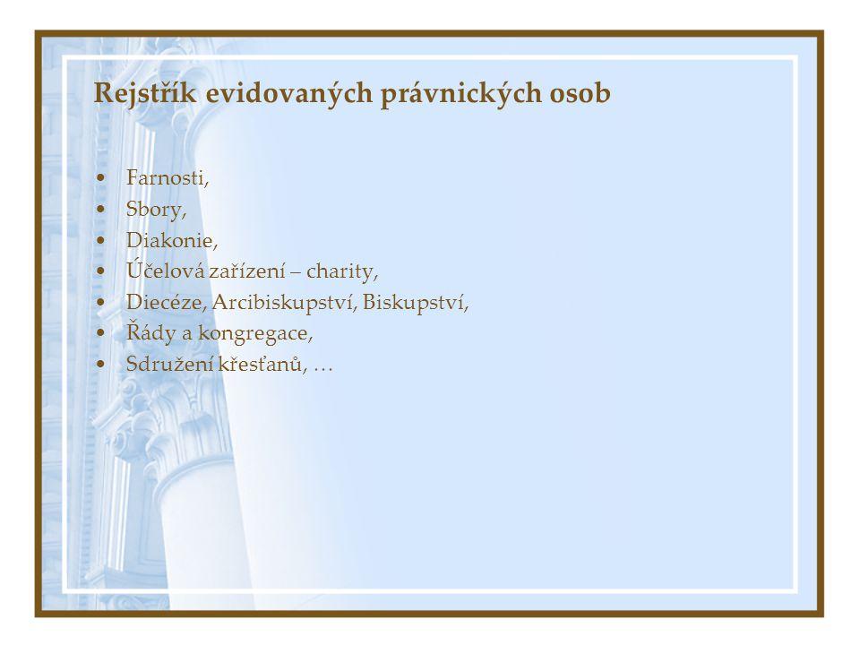 Rejstřík evidovaných právnických osob Vojenská duchovní služba, Ekumenická rada církví v České republice.