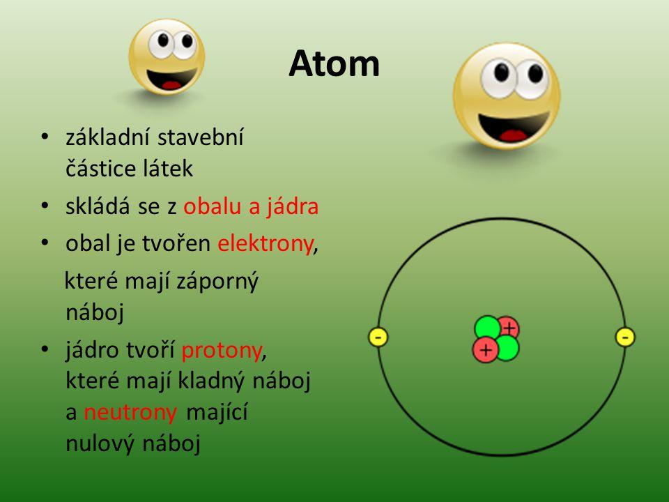 Atom základní stavební částice látek skládá se z obalu a jádra obal je tvořen elektrony, které mají záporný náboj jádro tvoří protony, které mají kladný náboj a neutrony mající nulový náboj